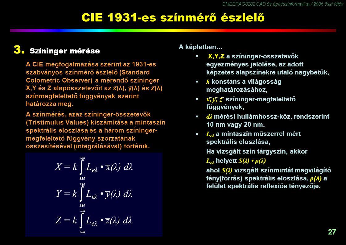 BMEEPAG0202 CAD és építészinformatika / 2006 őszi félév 27 CIE 1931-es színmérő észlelő 3. Színinger mérése A CIE megfogalmazása szerint az 1931-es sz