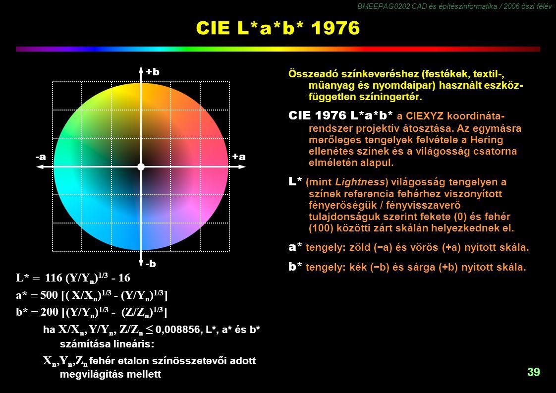 BMEEPAG0202 CAD és építészinformatika / 2006 őszi félév 39 CIE L*a*b* 1976 Összeadó színkeveréshez (festékek, textil-, műanyag és nyomdaipar) használt