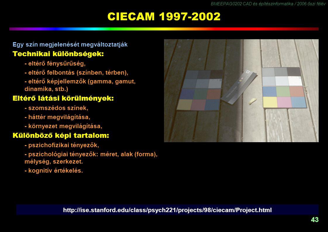 BMEEPAG0202 CAD és építészinformatika / 2006 őszi félév 43 CIECAM 1997-2002 http://ise.stanford.edu/class/psych221/projects/98/ciecam/Project.html Egy