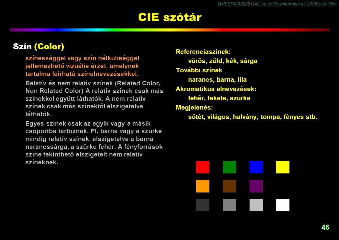 BMEEPAG0202 CAD és építészinformatika / 2006 őszi félév 46 CIE szótár Szín (Color) színességgel vagy szín nélküliséggel jellemezhető vizuális érzet, a