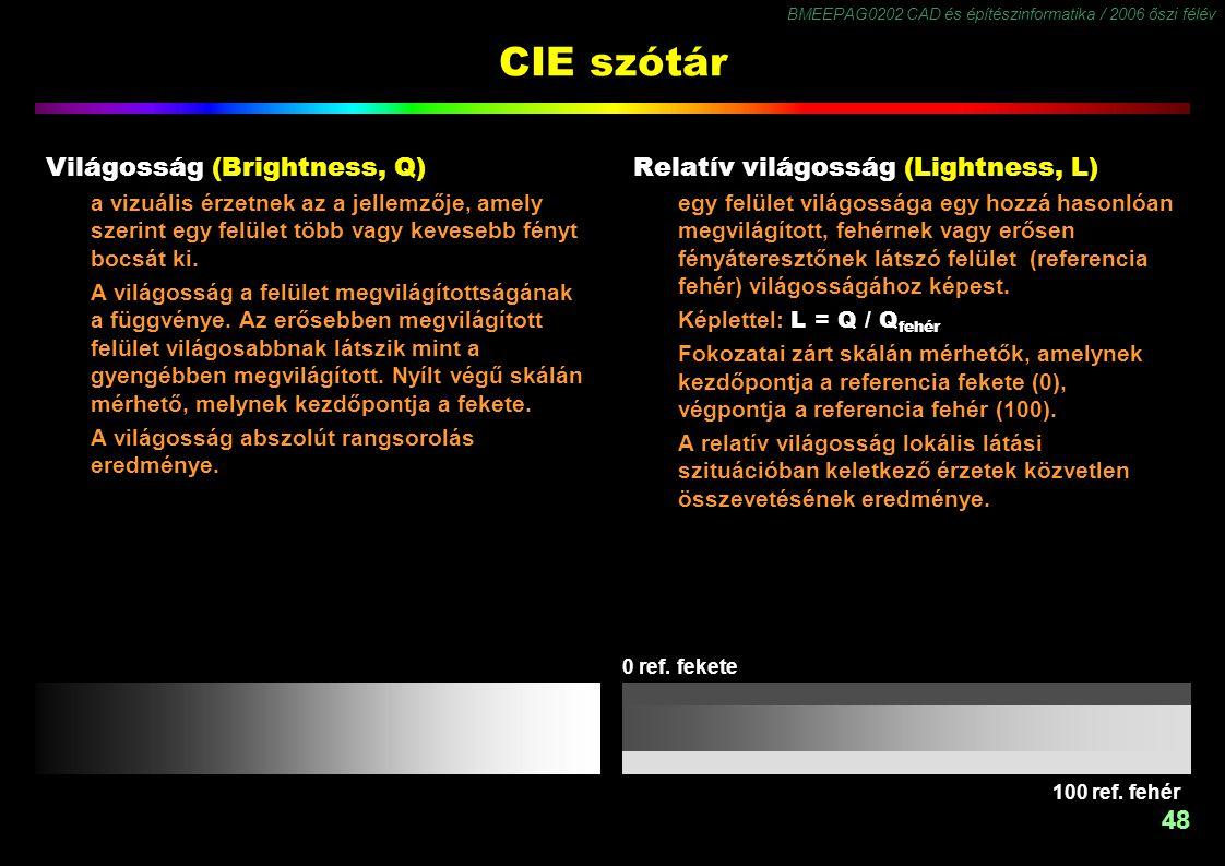 BMEEPAG0202 CAD és építészinformatika / 2006 őszi félév 48 CIE szótár Világosság (Brightness, Q) a vizuális érzetnek az a jellemzője, amely szerint eg