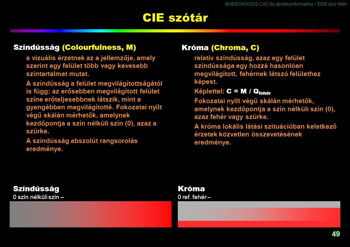 BMEEPAG0202 CAD és építészinformatika / 2006 őszi félév 49 CIE szótár Színdússág (Colourfulness, M) a vizuális érzetnek az a jellemzője, amely szerint