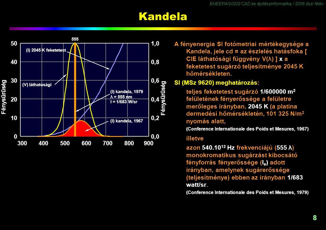 BMEEPAG0202 CAD és építészinformatika / 2006 őszi félév 8 Kandela A fényenergia SI fotómetriai mértékegysége a Kandela, jele cd = az észlelés hatásfok