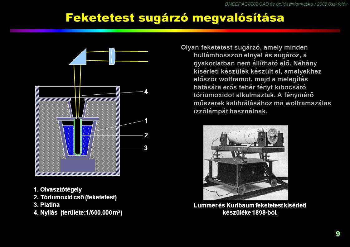 BMEEPAG0202 CAD és építészinformatika / 2006 őszi félév 9 Feketetest sugárzó megvalósítása 1. Olvasztótégely 2. Tóriumoxid cső (feketetest) 3. Platina