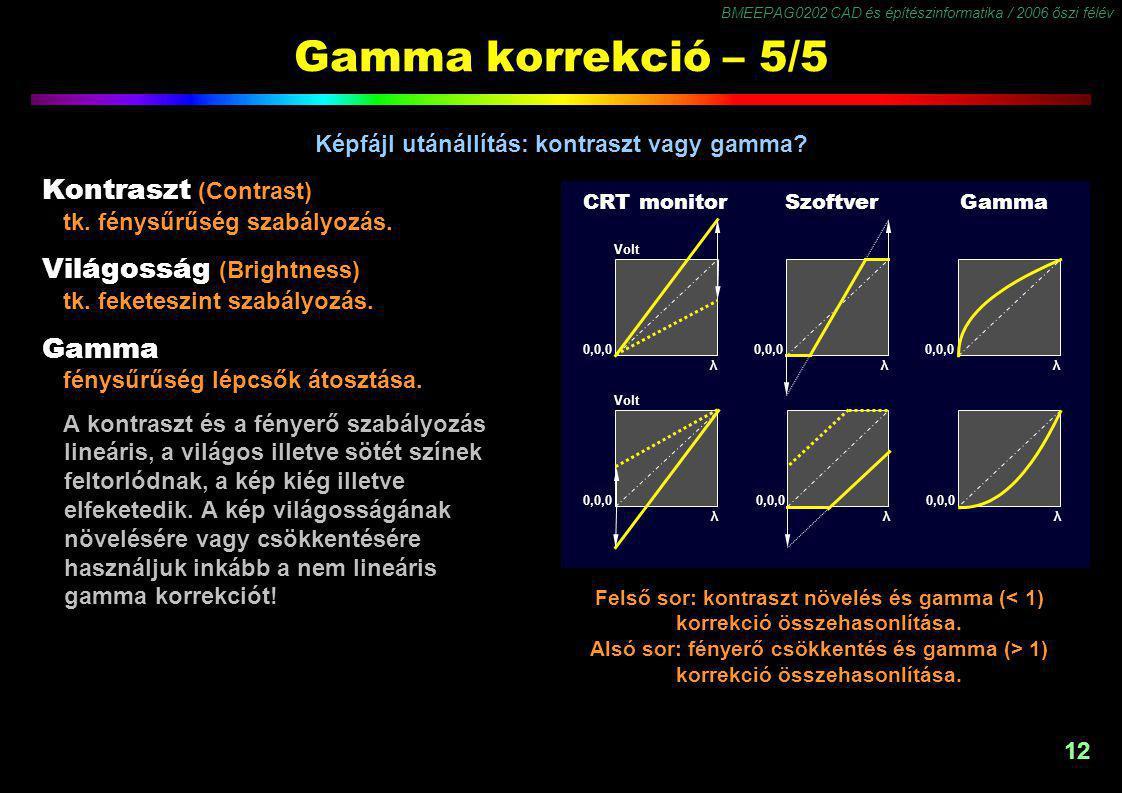 BMEEPAG0202 CAD és építészinformatika / 2006 őszi félév 12 Gamma korrekció – 5/5 Kontraszt (Contrast) tk. fénysűrűség szabályozás. Világosság (Brightn