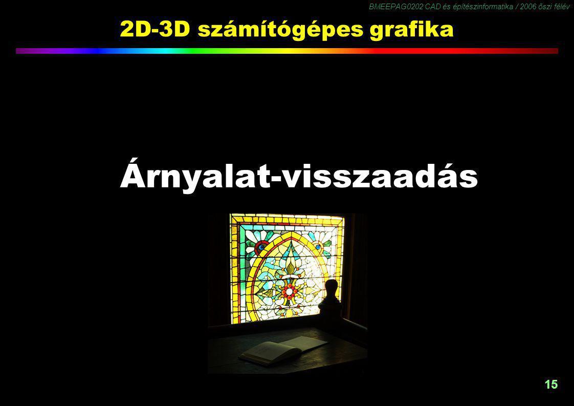 BMEEPAG0202 CAD és építészinformatika / 2006 őszi félév 15 2D-3D számítógépes grafika Árnyalat-visszaadás