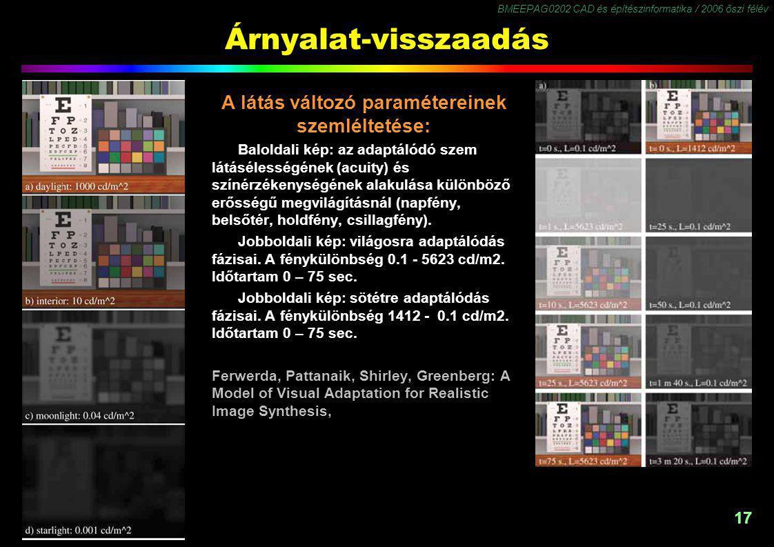 BMEEPAG0202 CAD és építészinformatika / 2006 őszi félév 17 Árnyalat-visszaadás A látás változó paramétereinek szemléltetése: Baloldali kép: az adaptál