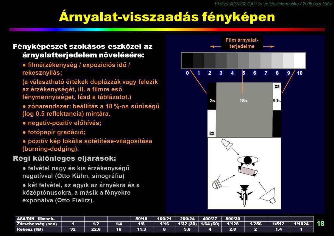 BMEEPAG0202 CAD és építészinformatika / 2006 őszi félév 18 Árnyalat-visszaadás fényképen Fényképészet szokásos eszközei az árnyalatterjedelem növelésé