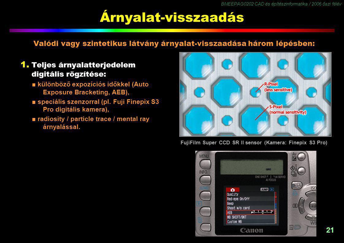 BMEEPAG0202 CAD és építészinformatika / 2006 őszi félév 21 Árnyalat-visszaadás 1. Teljes árnyalatterjedelem digitális rögzítése: ■ különböző expozíció