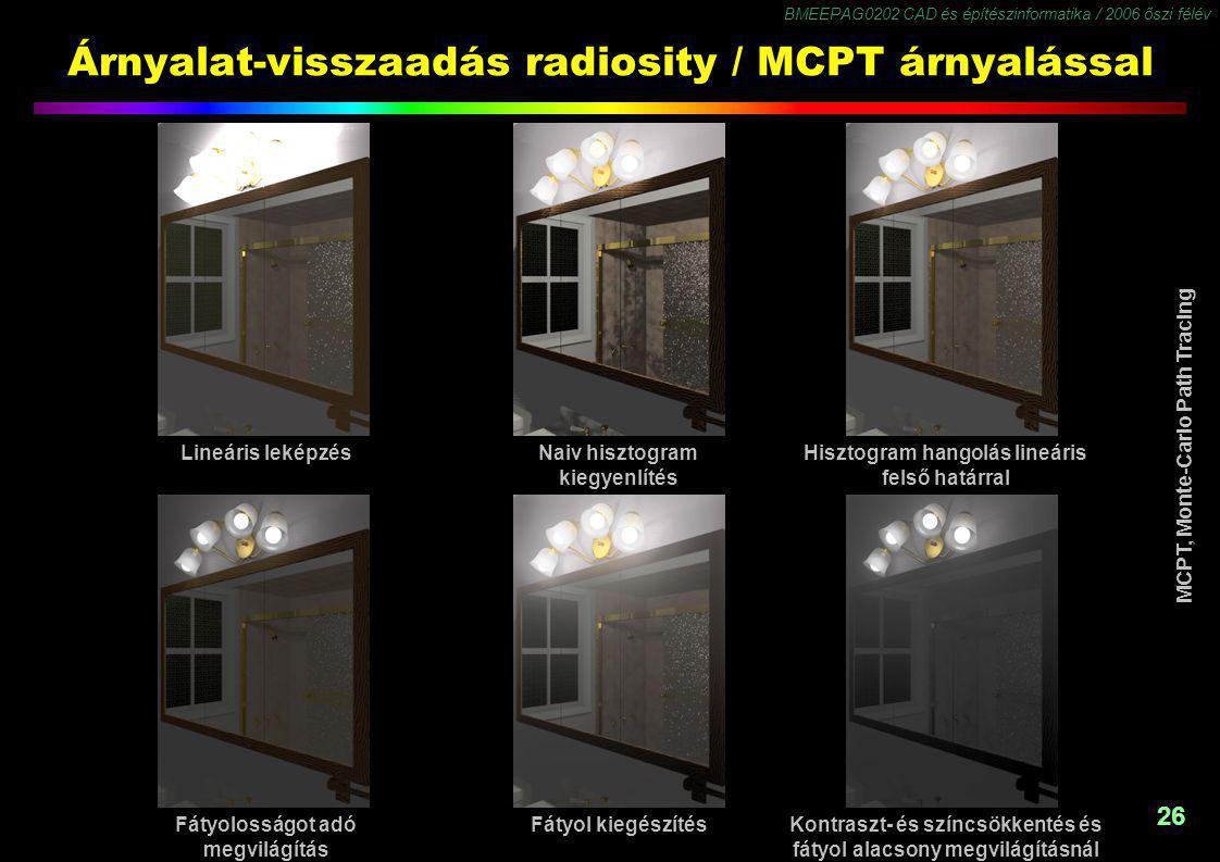 BMEEPAG0202 CAD és építészinformatika / 2006 őszi félév 26 Árnyalat-visszaadás radiosity / MCPT árnyalással Lineáris leképzésNaiv hisztogram kiegyenlí