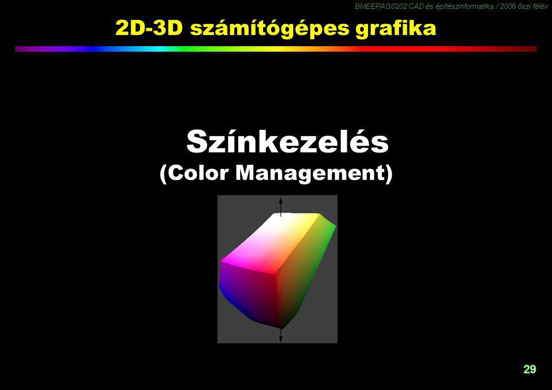 BMEEPAG0202 CAD és építészinformatika / 2006 őszi félév 29 2D-3D számítógépes grafika Színkezelés (Color Management)