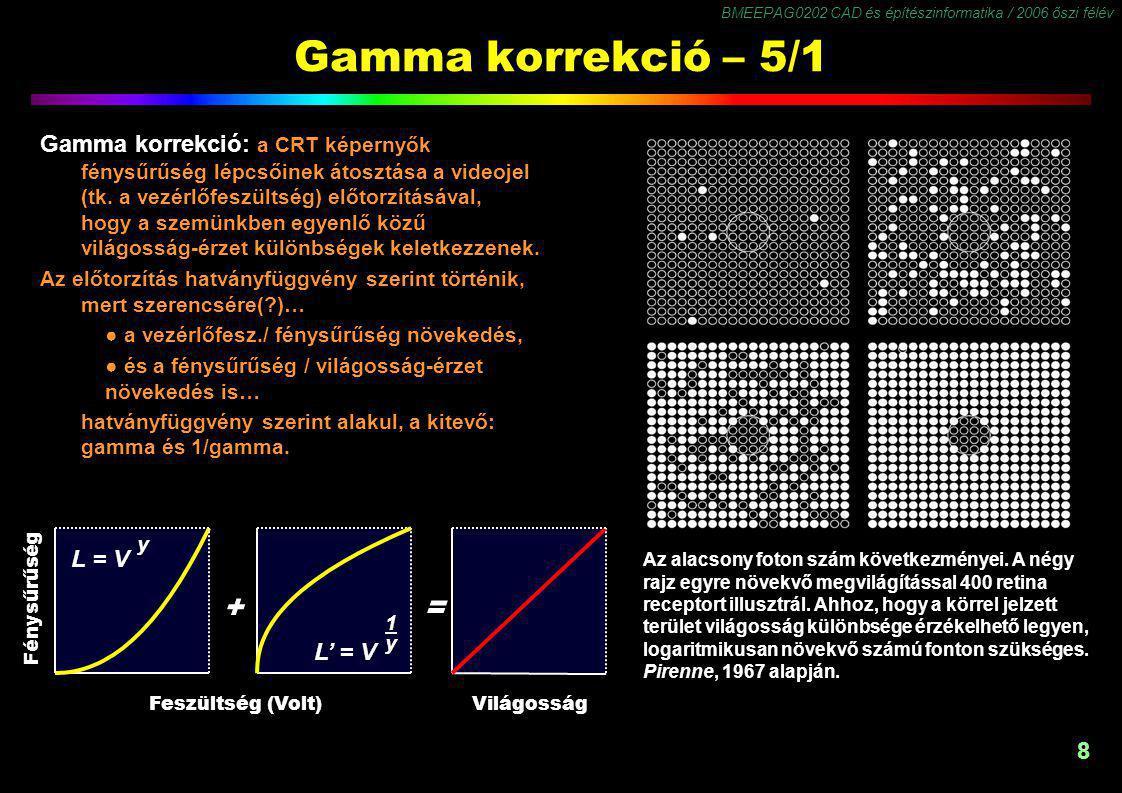 BMEEPAG0202 CAD és építészinformatika / 2006 őszi félév 8 Gamma korrekció – 5/1 Gamma korrekció: a CRT képernyők fénysűrűség lépcsőinek átosztása a vi