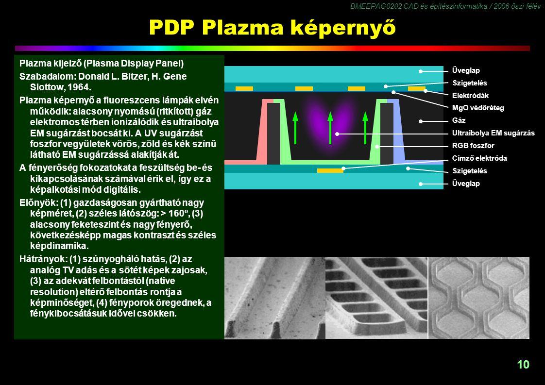 BMEEPAG0202 CAD és építészinformatika / 2006 őszi félév 10 PDP Plazma képernyő Üveglap Szigetelés Elektródák MgO védőréteg Gáz RGB foszfor Címző elektróda Szigetelés Üveglap Ultraibolya EM sugárzás Plazma kijelző (Plasma Display Panel) Szabadalom: Donald L.