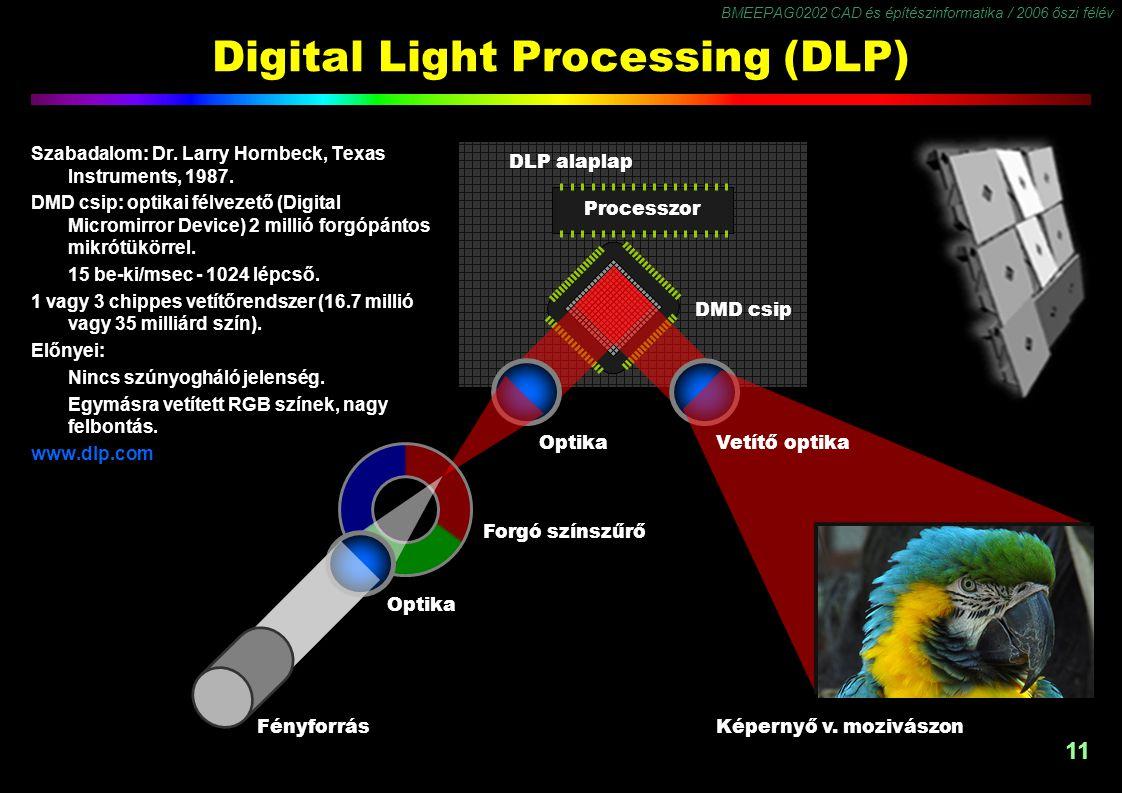 BMEEPAG0202 CAD és építészinformatika / 2006 őszi félév 11 Digital Light Processing (DLP) DMD csip Képernyő v. mozivászon Optika Forgó színszűrő Fényf