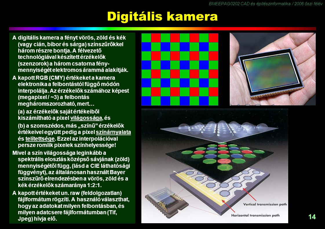 BMEEPAG0202 CAD és építészinformatika / 2006 őszi félév 14 Digitális kamera A digitális kamera a fényt vörös, zöld és kék (vagy cián, bíbor és sárga) színszűrőkkel három részre bontja.