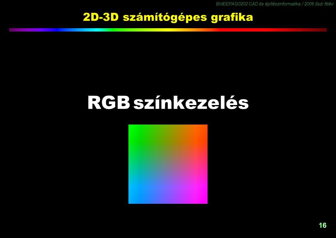 BMEEPAG0202 CAD és építészinformatika / 2006 őszi félév 16 2D-3D számítógépes grafika RGB színkezelés