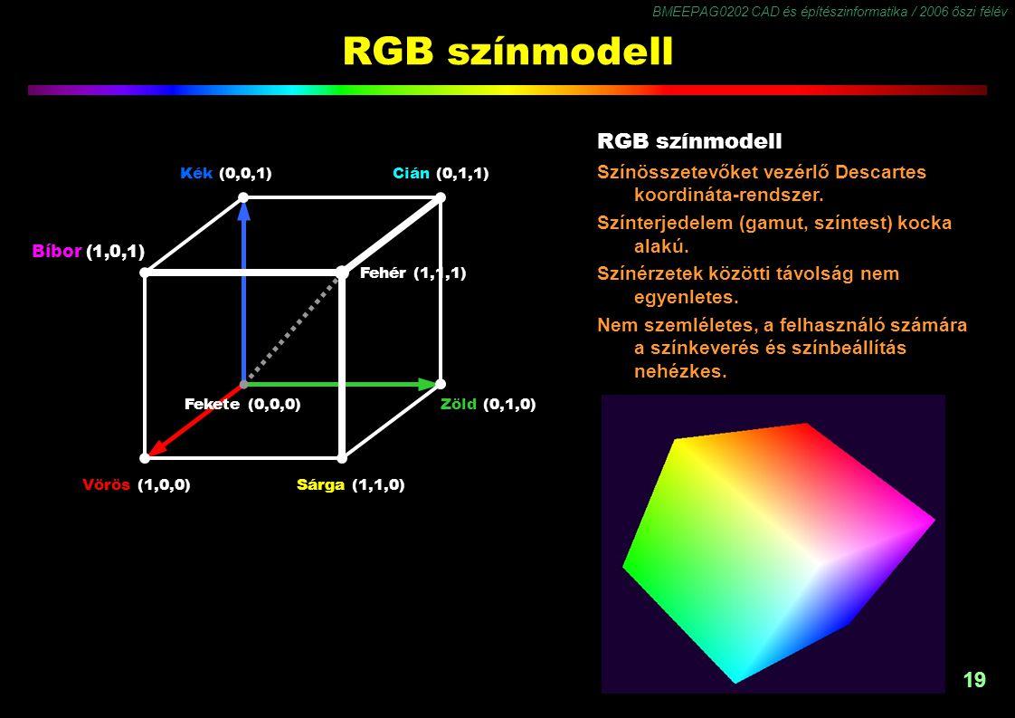 BMEEPAG0202 CAD és építészinformatika / 2006 őszi félév 19 RGB színmodell Kék (0,0,1)Cián (0,1,1) Zöld (0,1,0) Sárga (1,1,0)Vörös (1,0,0) Bíbor (1,0,1) Fehér (1,1,1) Fekete (0,0,0) RGB színmodell Színösszetevőket vezérlő Descartes koordináta-rendszer.