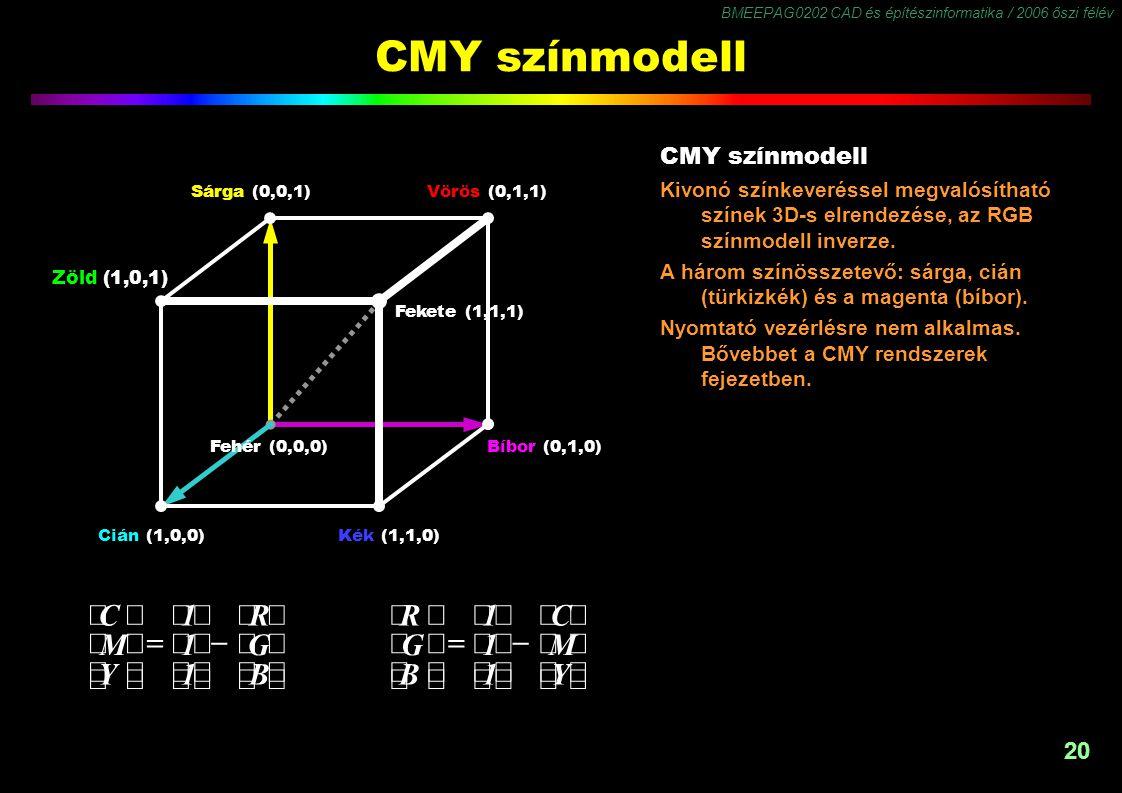 BMEEPAG0202 CAD és építészinformatika / 2006 őszi félév 20 CMY színmodell                           B G R 1 1 1 Y M C                           Y M C 1 1 1 B G R Kivonó színkeveréssel megvalósítható színek 3D-s elrendezése, az RGB színmodell inverze.