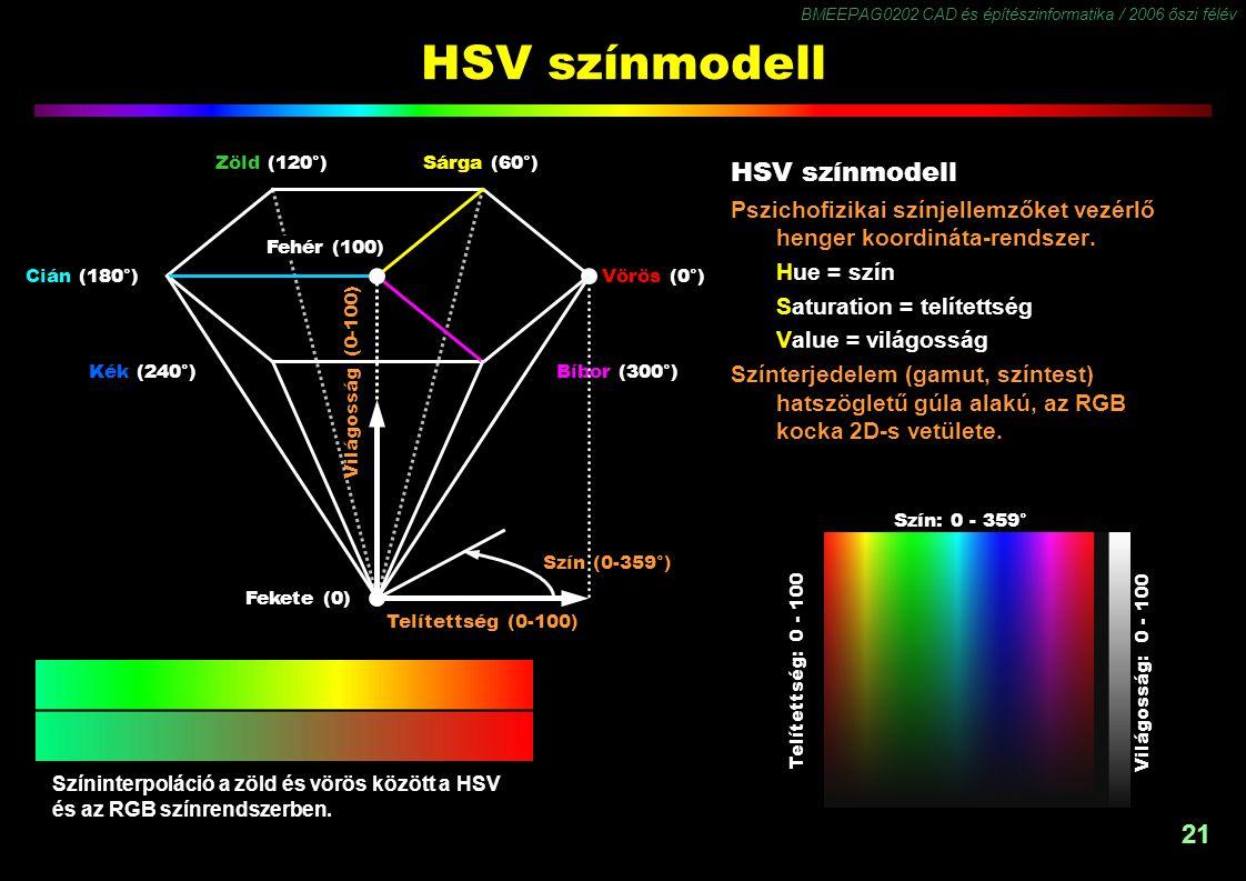 BMEEPAG0202 CAD és építészinformatika / 2006 őszi félév 21 HSV színmodell Pszichofizikai színjellemzőket vezérlő henger koordináta-rendszer. Hue = szí