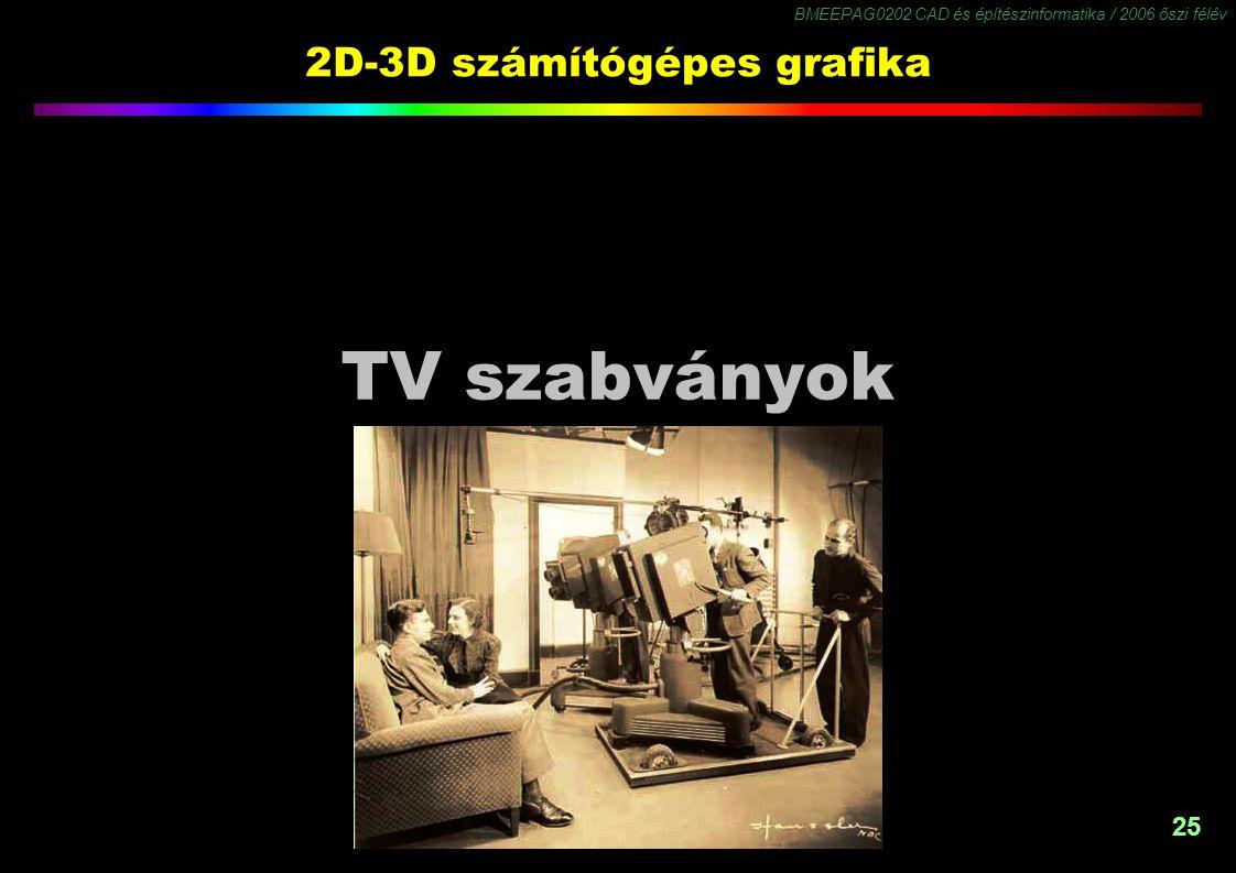 BMEEPAG0202 CAD és építészinformatika / 2006 őszi félév 25 2D-3D számítógépes grafika TV szabványok