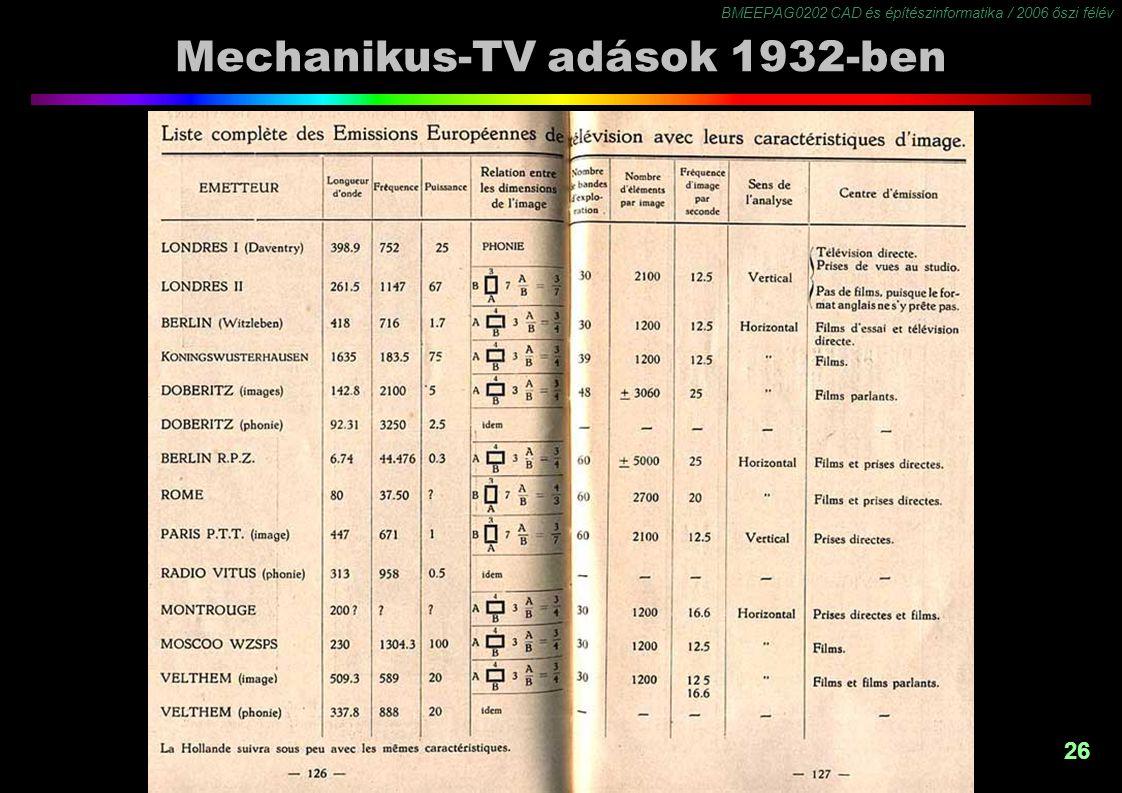 BMEEPAG0202 CAD és építészinformatika / 2006 őszi félév 26 Mechanikus-TV adások 1932-ben