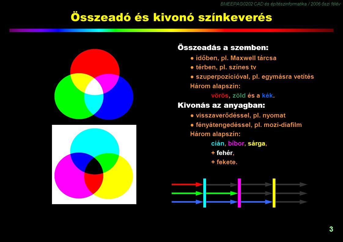 BMEEPAG0202 CAD és építészinformatika / 2006 őszi félév 3 Összeadó és kivonó színkeverés Összeadás a szemben: ● időben, pl. Maxwell tárcsa ● térben, p