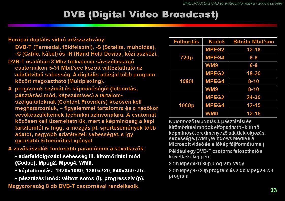 BMEEPAG0202 CAD és építészinformatika / 2006 őszi félév 33 DVB (Digital Video Broadcast) Európai digitális videó adásszabvány: DVB-T (Terrestial, földfelszíni), -S (Satelite, műholdas), -C (Cable, kábel) és -H (Hand Held Device, kézi eszköz).