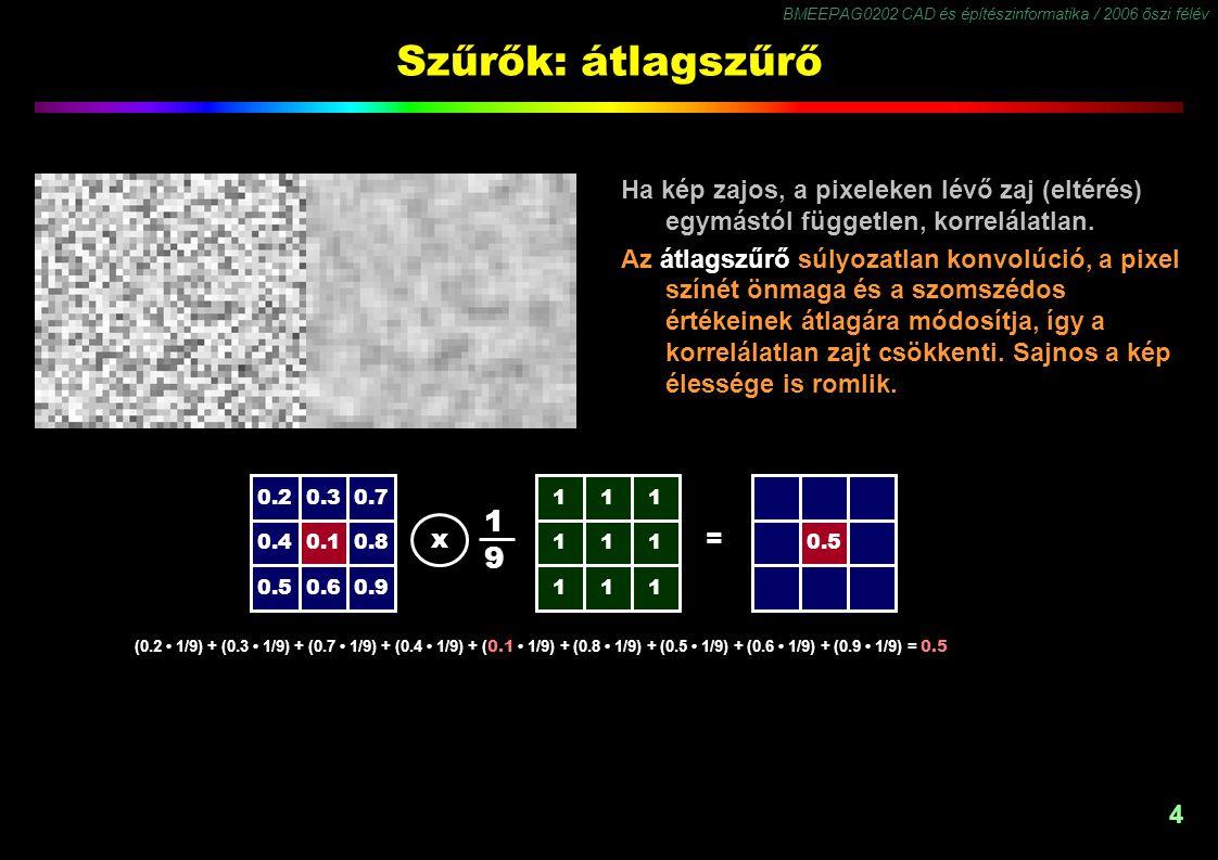 BMEEPAG0202 CAD és építészinformatika / 2006 őszi félév 4 Szűrők: átlagszűrő Ha kép zajos, a pixeleken lévő zaj (eltérés) egymástól független, korrelá