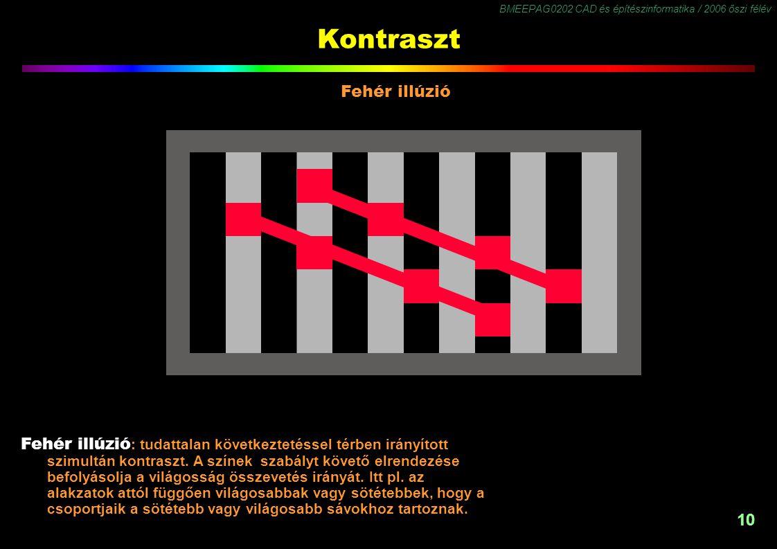 BMEEPAG0202 CAD és építészinformatika / 2006 őszi félév 10 Kontraszt Fehér illúzió : tudattalan következtetéssel térben irányított szimultán kontraszt