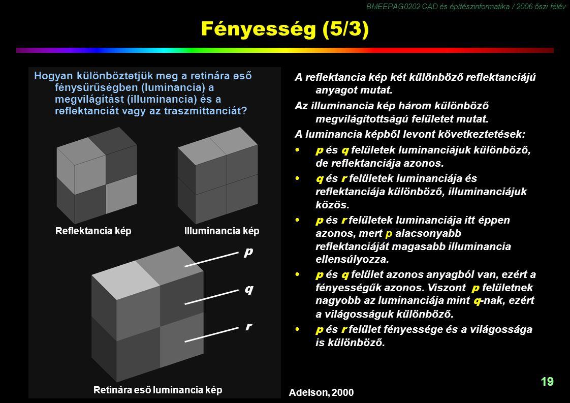 BMEEPAG0202 CAD és építészinformatika / 2006 őszi félév 19 Fényesség (5/3) Hogyan különböztetjük meg a retinára eső fénysűrűségben (luminancia) a megv