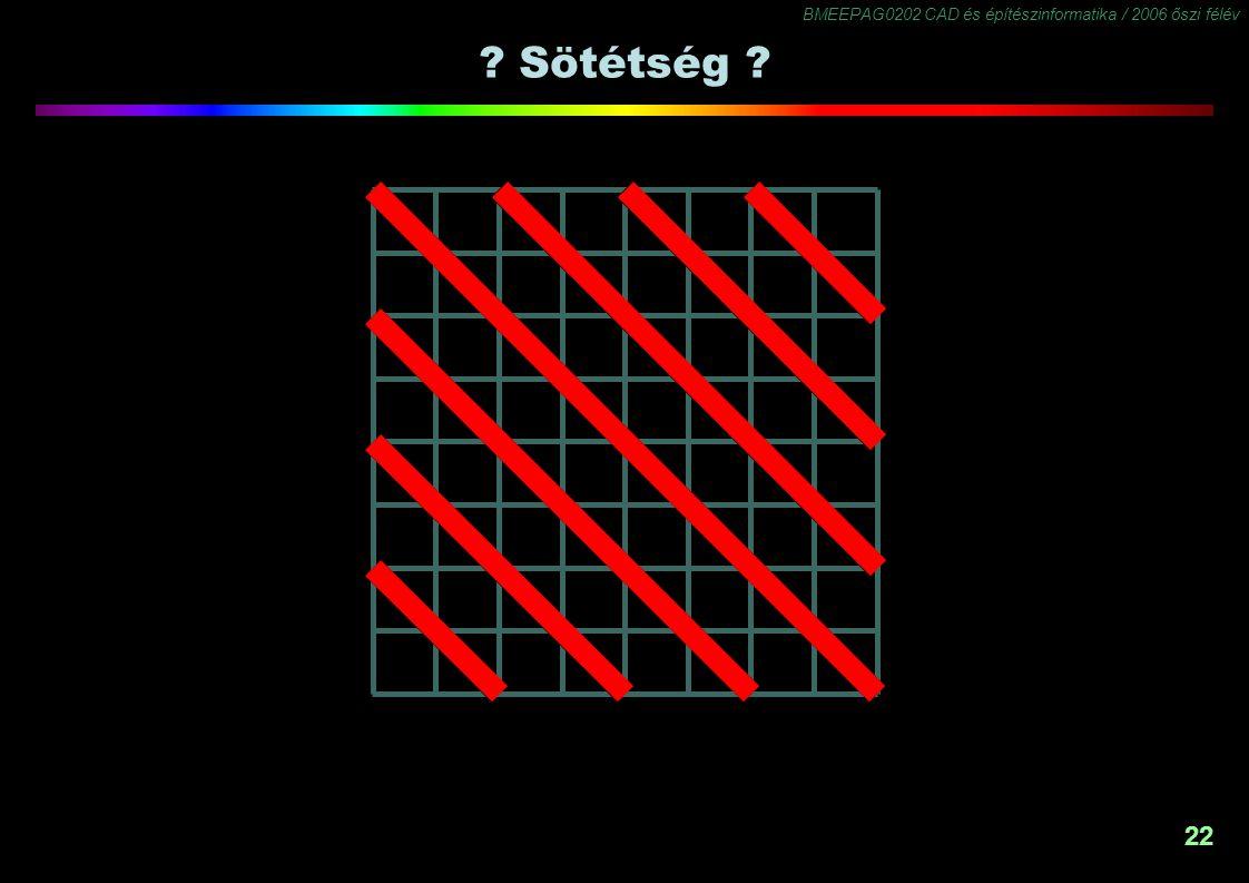BMEEPAG0202 CAD és építészinformatika / 2006 őszi félév 22 ? Sötétség ?