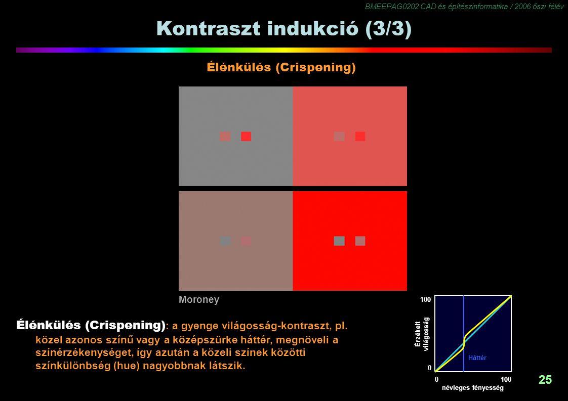 BMEEPAG0202 CAD és építészinformatika / 2006 őszi félév 25 Kontraszt indukció (3/3) Moroney Élénkülés (Crispening) Élénkülés (Crispening) : a gyenge v