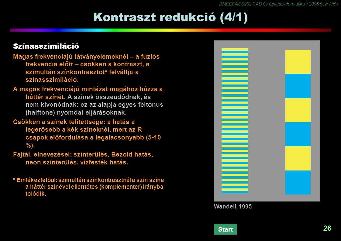BMEEPAG0202 CAD és építészinformatika / 2006 őszi félév 26 Kontraszt redukció (4/1) Színasszimiláció Magas frekvenciájú látványelemeknél – a fúziós fr