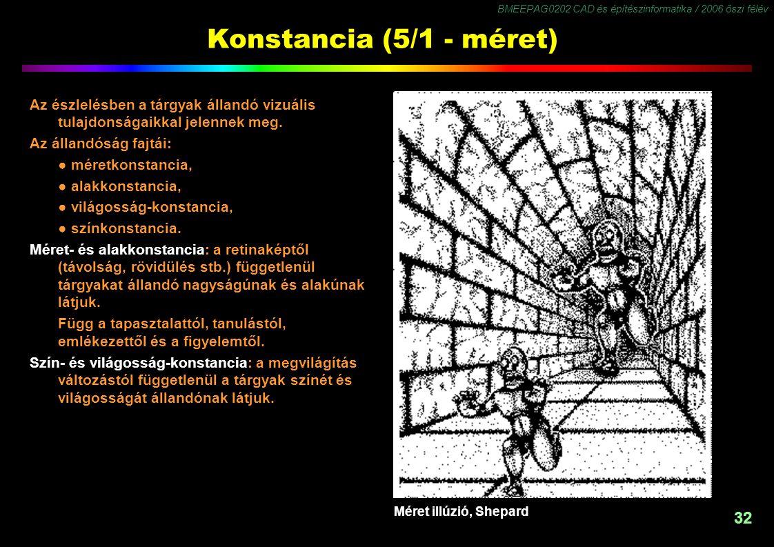 BMEEPAG0202 CAD és építészinformatika / 2006 őszi félév 32 Konstancia (5/1 - méret) Az észlelésben a tárgyak állandó vizuális tulajdonságaikkal jelenn