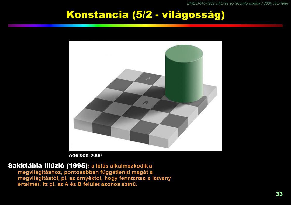 BMEEPAG0202 CAD és építészinformatika / 2006 őszi félév 33 Konstancia (5/2 - világosság) Adelson, 2000 Sakktábla illúzió (1995) : a látás alkalmazkodi