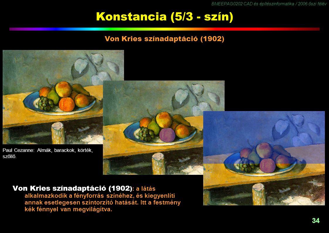 BMEEPAG0202 CAD és építészinformatika / 2006 őszi félév 34 Konstancia (5/3 - szín) Von Kries színadaptáció (1902 ) : a látás alkalmazkodik a fényforrá