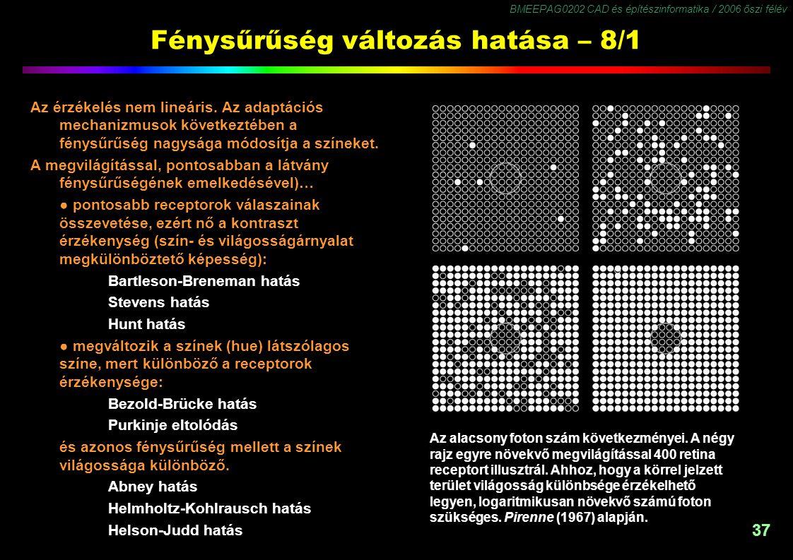 BMEEPAG0202 CAD és építészinformatika / 2006 őszi félév 37 Fénysűrűség változás hatása – 8/1 Az érzékelés nem lineáris. Az adaptációs mechanizmusok kö