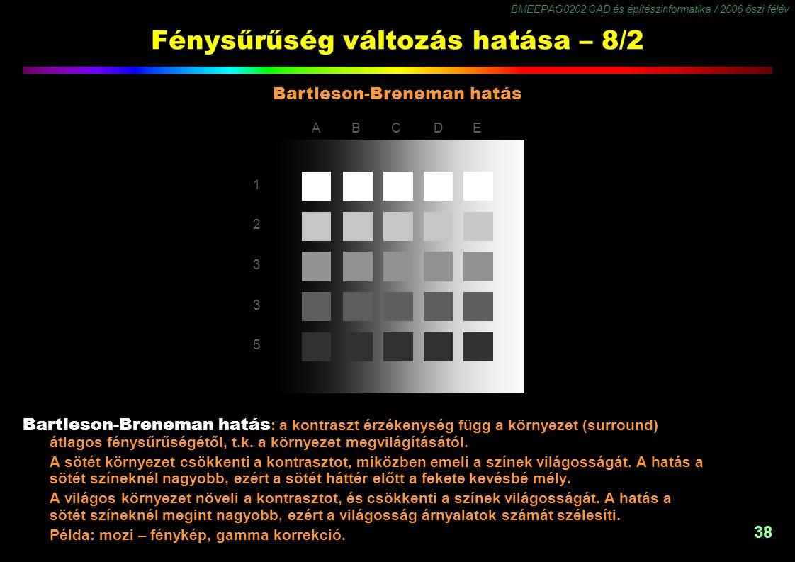 BMEEPAG0202 CAD és építészinformatika / 2006 őszi félév 38 Fénysűrűség változás hatása – 8/2 ABCDE 1 2 3 3 5 Bartleson-Breneman hatás Bartleson-Brenem