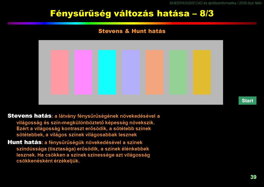 BMEEPAG0202 CAD és építészinformatika / 2006 őszi félév 39 Fénysűrűség változás hatása – 8/3 Stevens hatás : a látvány fénysűrűségének növekedésével a