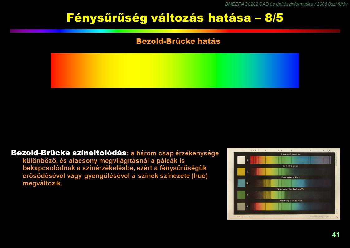 BMEEPAG0202 CAD és építészinformatika / 2006 őszi félév 41 Fénysűrűség változás hatása – 8/5 Bezold-Brücke színeltolódás : a három csap érzékenysége k
