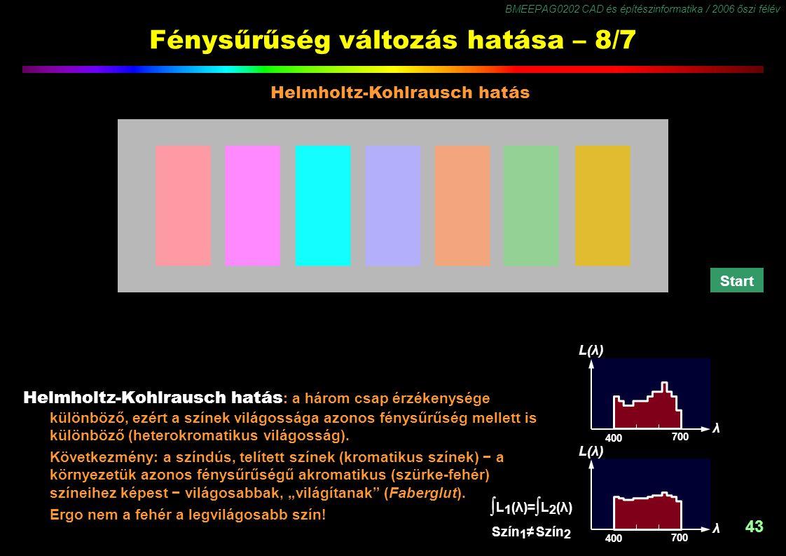 BMEEPAG0202 CAD és építészinformatika / 2006 őszi félév 43 Fénysűrűség változás hatása – 8/7 Helmholtz-Kohlrausch hatás : a három csap érzékenysége kü