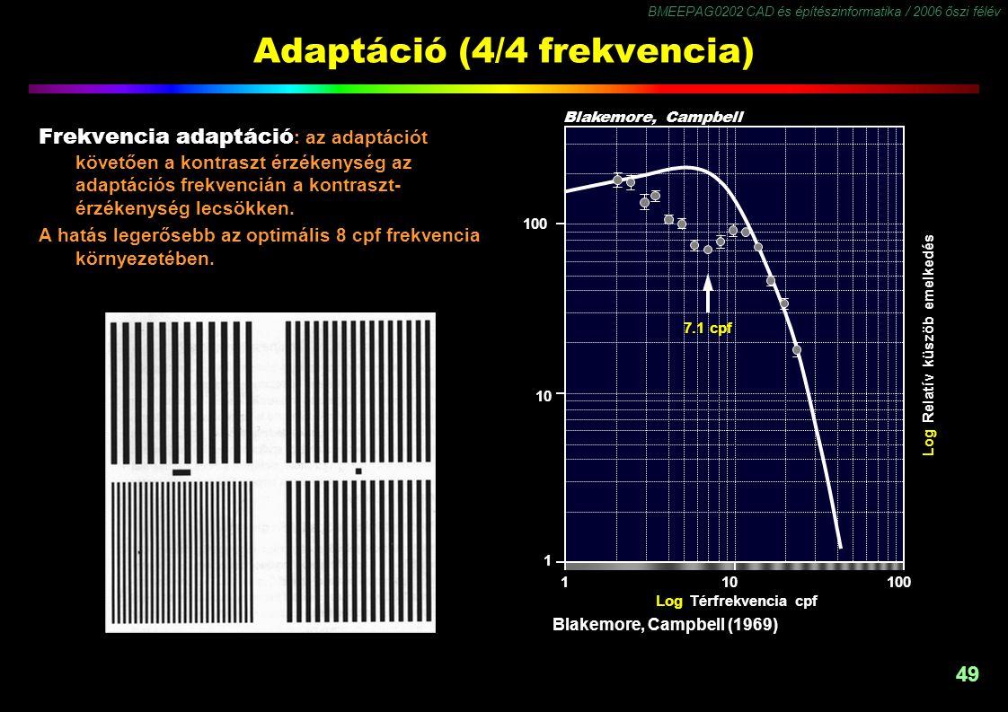 BMEEPAG0202 CAD és építészinformatika / 2006 őszi félév 49 Adaptáció (4/4 frekvencia) Frekvencia adaptáció : az adaptációt követően a kontraszt érzéke