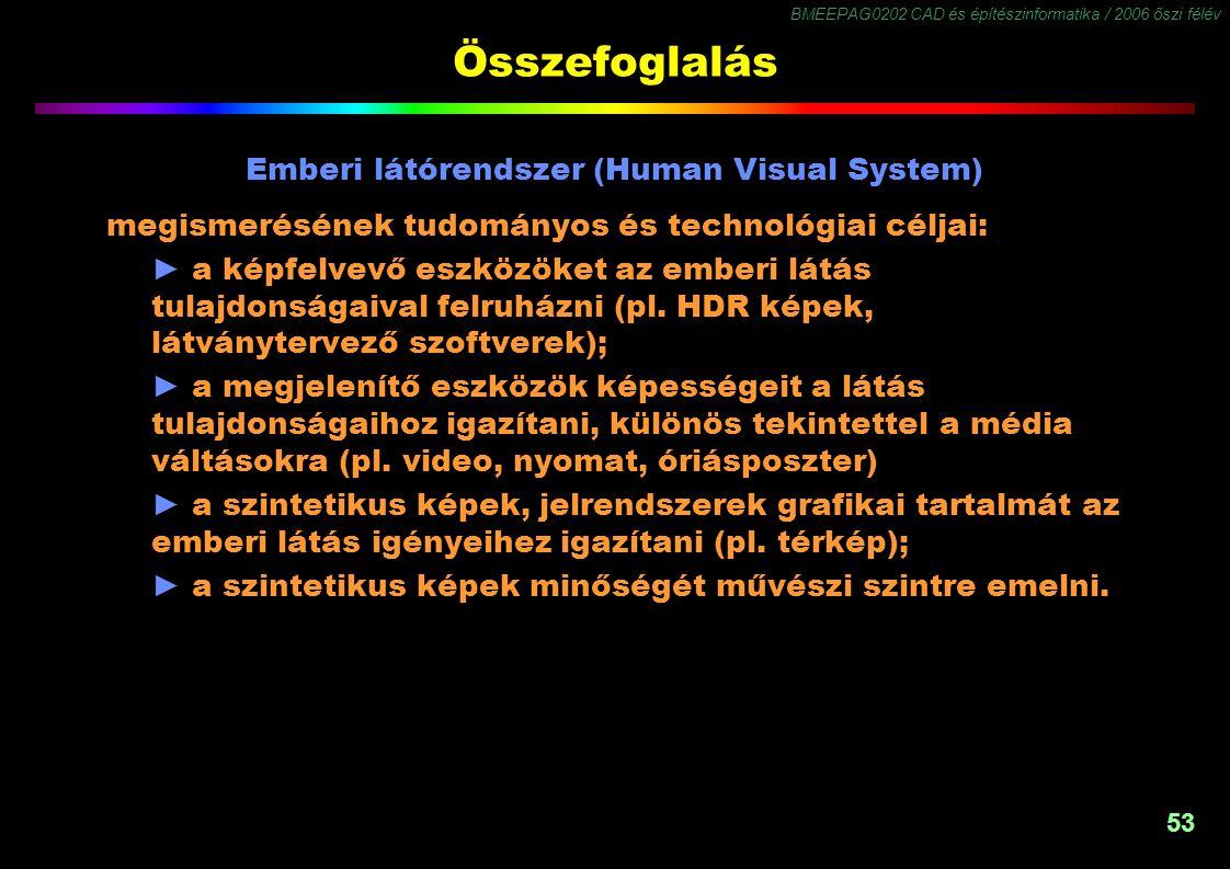 BMEEPAG0202 CAD és építészinformatika / 2006 őszi félév 53 Összefoglalás Emberi látórendszer (Human Visual System) megismerésének tudományos és techno