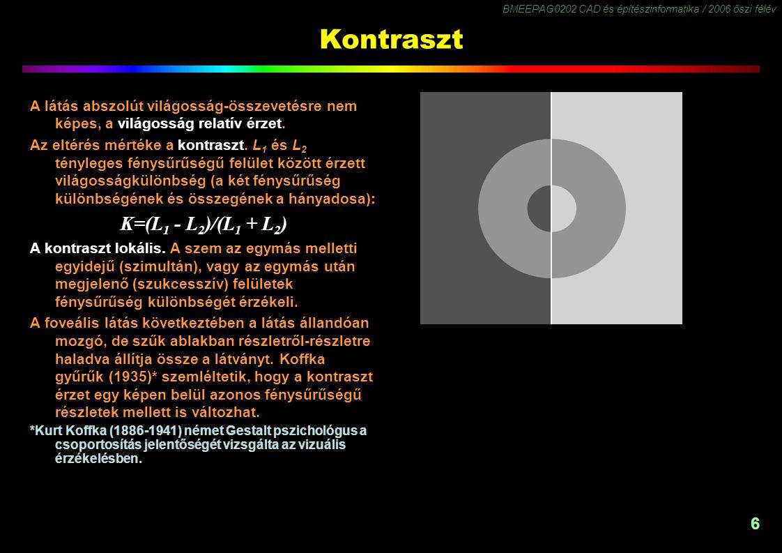 BMEEPAG0202 CAD és építészinformatika / 2006 őszi félév 6 Kontraszt A látás abszolút világosság-összevetésre nem képes, a világosság relatív érzet. Az