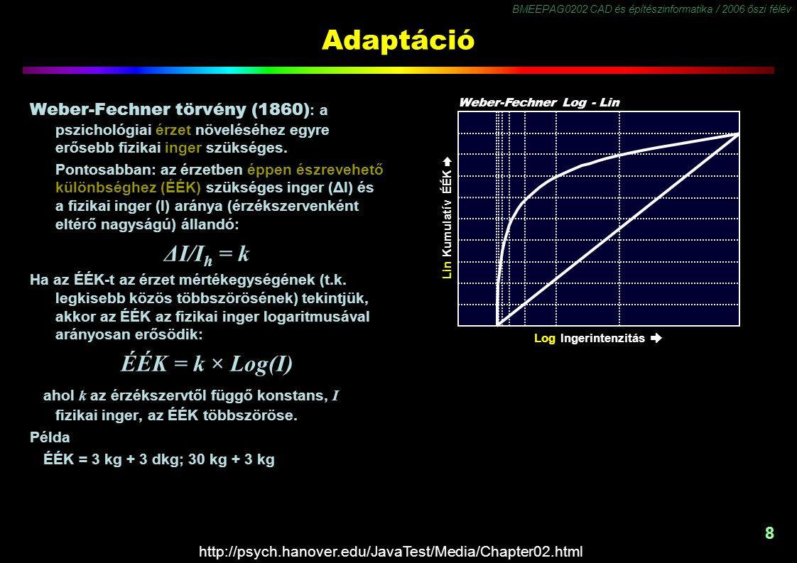 BMEEPAG0202 CAD és építészinformatika / 2006 őszi félév 8 Lin Ingerintenzitás ➨ Log Ingerintenzitás ➨ Adaptáció Weber-Fechner törvény (1860) : a pszic