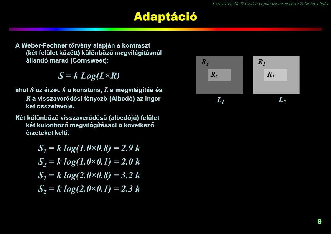 BMEEPAG0202 CAD és építészinformatika / 2006 őszi félév 9 Adaptáció A Weber-Fechner törvény alapján a kontraszt (két felület között) különböző megvilá