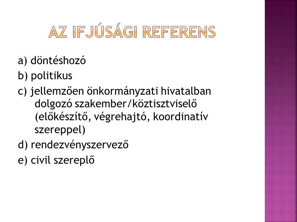 a) döntéshozó b) politikus c) jellemzően önkormányzati hivatalban dolgozó szakember/köztisztviselő (előkészítő, végrehajtó, koordinatív szereppel) d)