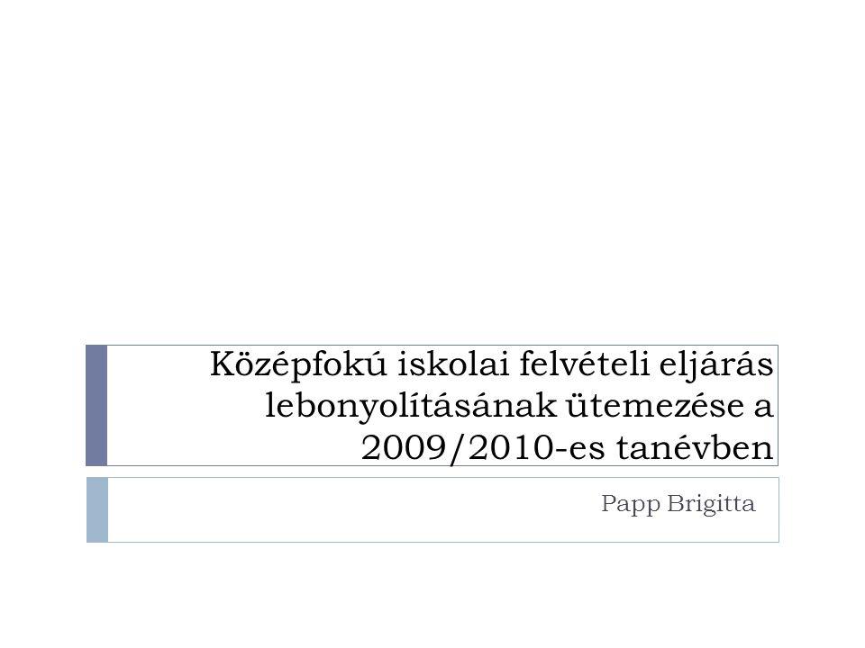 Középfokú iskolai felvételi eljárás lebonyolításának ütemezése a 2009/2010-es tanévben Papp Brigitta