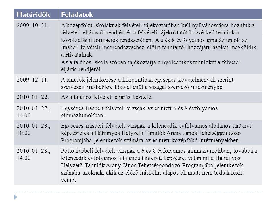 HatáridőkFeladatok 2009. 10. 31.A középfokú iskoláknak felvételi tájékoztatóban kell nyilvánosságra hozniuk a felvételi eljárásuk rendjét, és a felvét