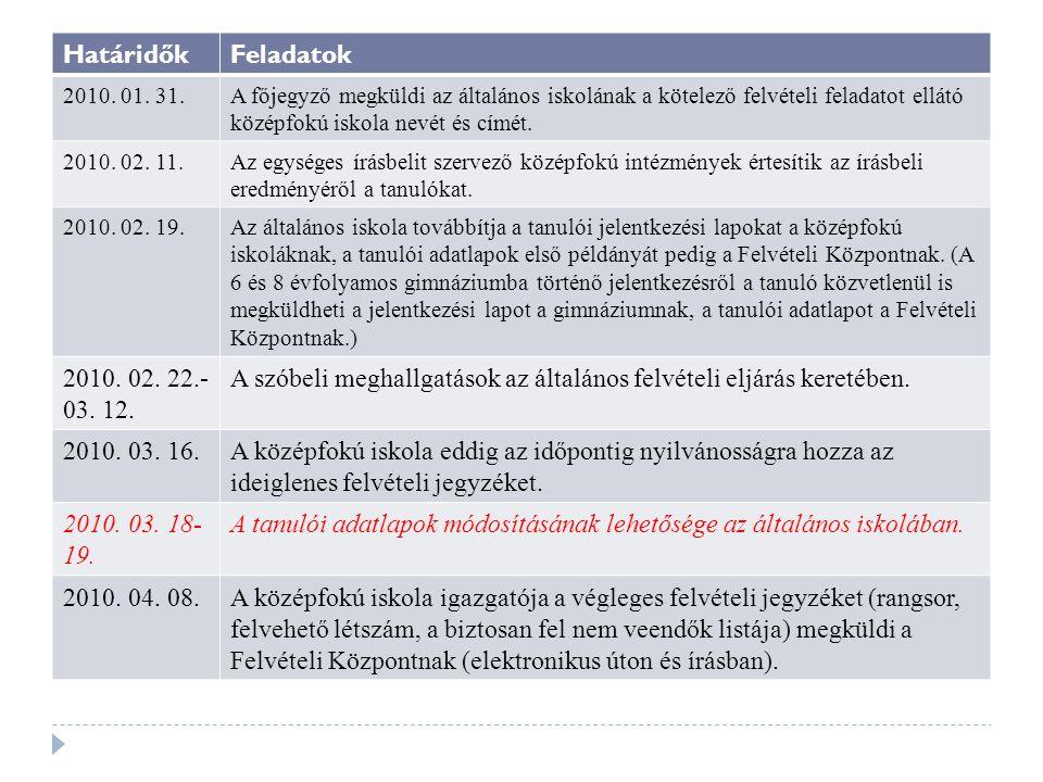 HatáridőkFeladatok 2010. 01. 31.A főjegyző megküldi az általános iskolának a kötelező felvételi feladatot ellátó középfokú iskola nevét és címét. 2010